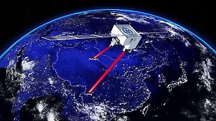 The quantum satellite Micius distributes entangled photon pairs to two ground stations in China. (Courtesy Prof. Jian-Wei Pan, University of Science and Technology of China, Hefei).