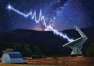 A flash from the Fast Radio Burst source FRB 121102 travelling towards the 100-metre Green Bank telescope in the USA.  The burst shows a complicated structure, with multiple peaks that may be created during the burst's emission or imparted during its 3-billion-light-year journey to us. This burst was detected using a new recording system developed by the Breakthrough Listen project. Credit: Danielle Futselaar/Shutterstock